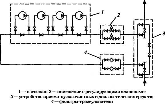НПС схема